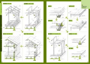 矩計図で徹底的に学ぶ住宅設計-3