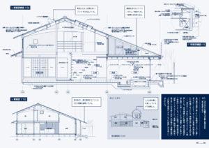 住宅リノベーション図集-5