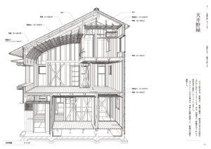 木造住宅のつくり方-3