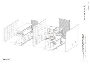 RC住宅のつくり方-1