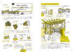 建築用語図鑑 日本篇-4